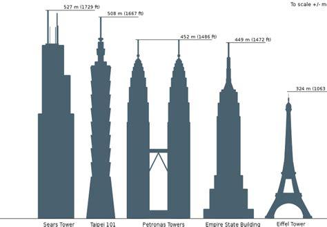 Trump Chicago Floor Plans 10 cosas que he aprendido de la torre eiffel domingo
