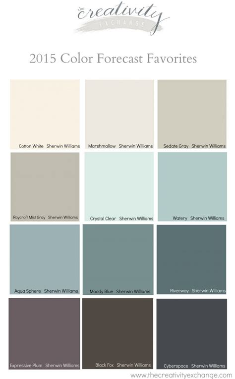 sherwin williams 2017 paint trends 2016 interior paint colors 2017 home decor trends interior