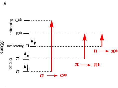 picture suggestion for electron diagram electronic energy level diagram of regents physics