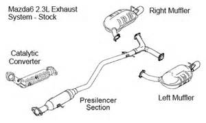 2004 Mazda 6 Exhaust System Diagram 2004 2008 Mazda6 Exhaust System