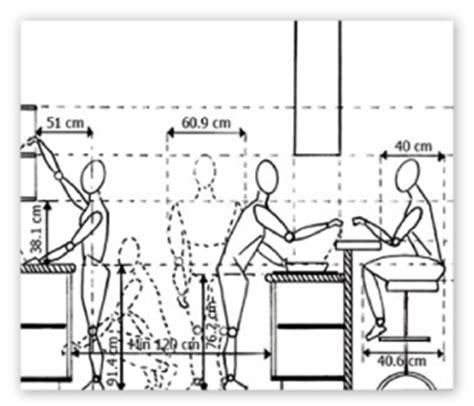 ergonomic design kitchen ergonomics make cooking a labor you love 3w