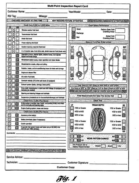 motor vehicle inspection checklist template multi point inspection report card as recommended by ford