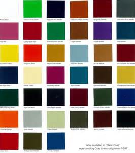 automotive paint kits online