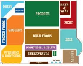 the secret to america s most disruptive supermarket