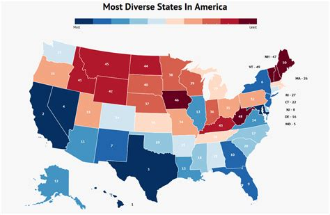 states with diversity in us states