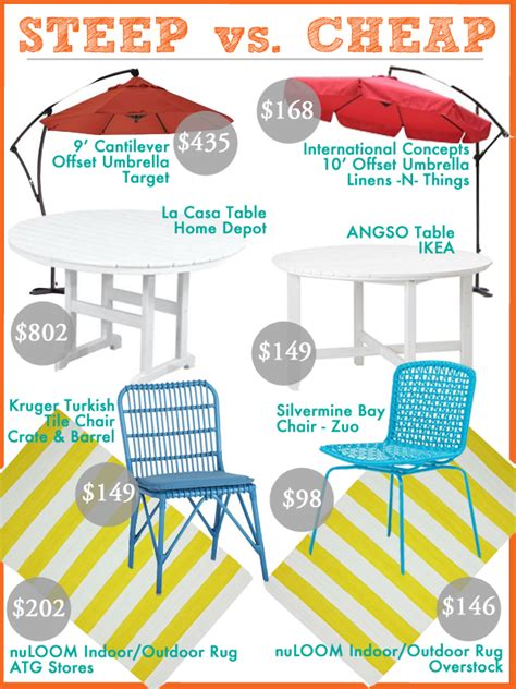 Target Patio Set Steep Vs Cheap Patio Style