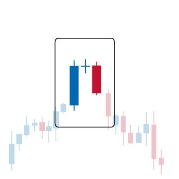 candlestick pattern scalping supply demand trading concept with continuation and