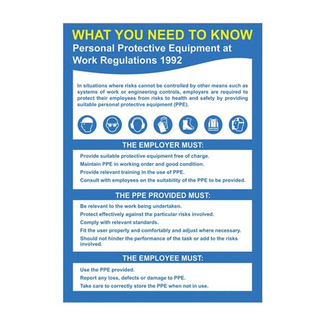what you need to know what you need to know ppe poster signs identification from parrs uk