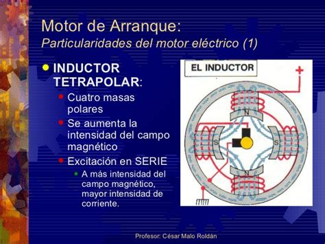 inductor electrico funcion 28 images inductor la enciclopedia libre dinamo alternado