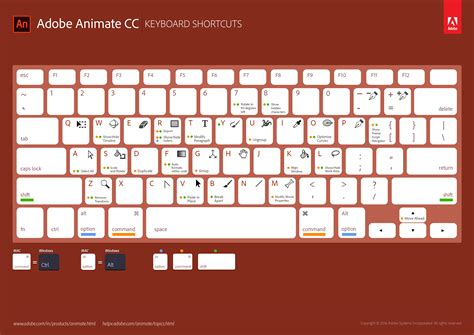indesign zoom effect adobe animate cc keyboard shortcuts