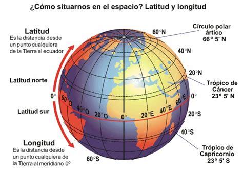 fotos de la tierra con latitud y longitud sapere aude la red de coordenadas