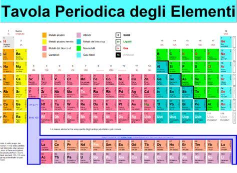 spiegazione della tavola periodica la migliore tavola periodica web 171 condividiamo la cultura