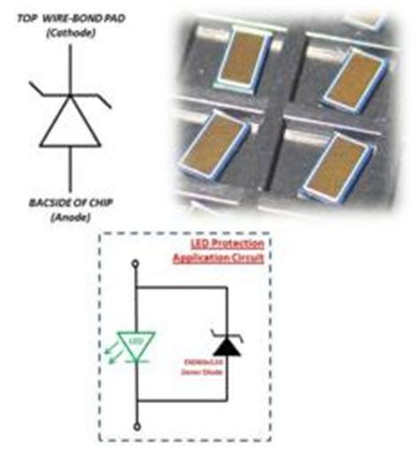 how do esd protection diodes work onchip devices introduces a zener diode family that offers the highest level of electrostatic