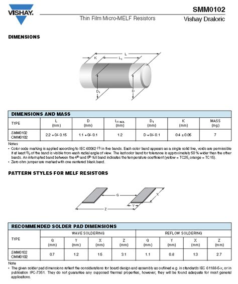 resistor package power rating resistor package power rating 28 images file carbon and ceramic resistors of different power