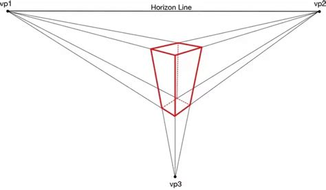 three point what is one two and three point perspective quora