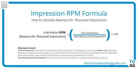 adsense impression rpm impression rpm revenue per thousand the online