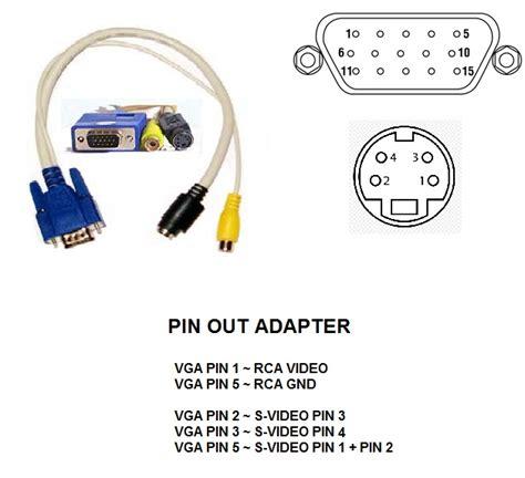 rca tv wiring diagram insignia tv wiring diagram elsavadorla