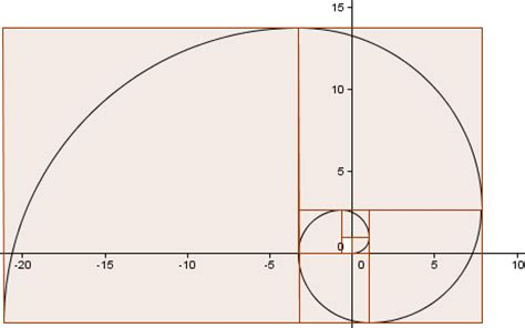 how to do spiral doodle golden spiral