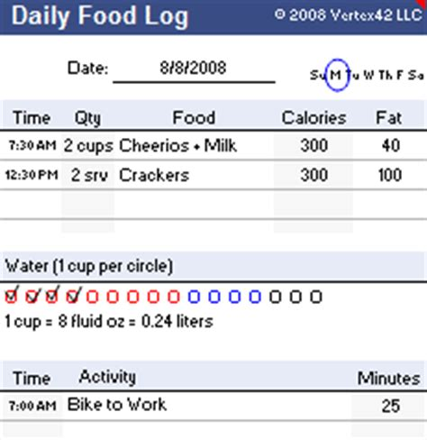 mayo clinic diet journal template food log template printable daily food log