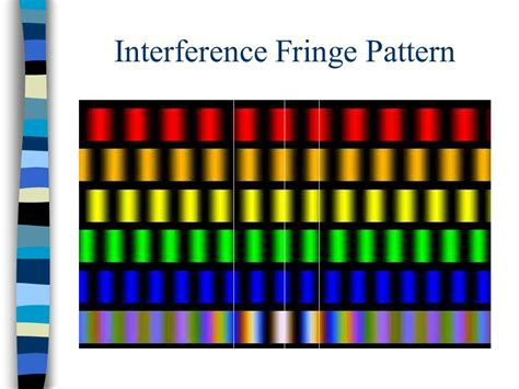 interference pattern for white light diffraction through a single slit ppt video online download