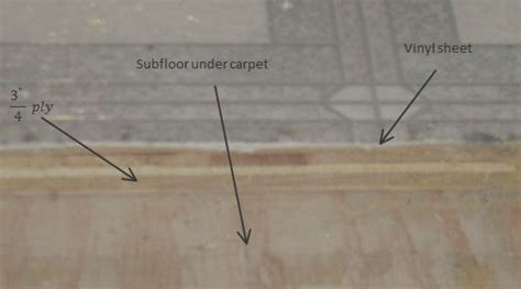 Options to level subfloor between two rooms   DoItYourself