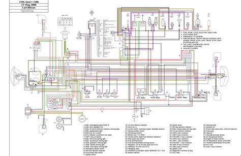 awesome corsa d wiring diagram photos images for image