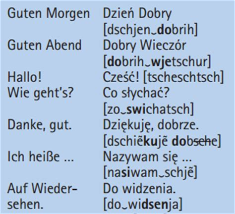 lfx25978st service manual pdf langenscheidt kurs englisch 5 0 full version download