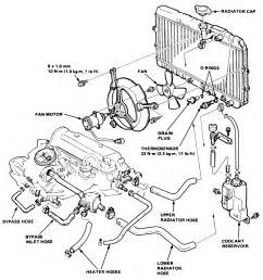 repair guides engine mechanical radiator autozone