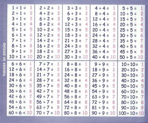 1a parcela do 13 dos aposentados sera em 2016 estude a tabuada de divis 227 o do 1 ao 10 confira mulher e