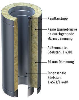 Edelstahlrohr 150 Mm Durchmesser by Edelstahlschornstein Schornstein Kamin Regenhaube Mit