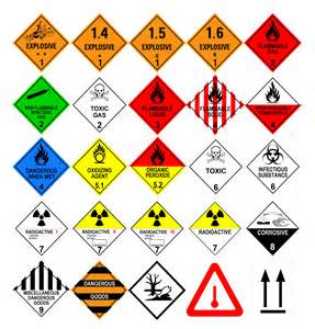 Home Goods Design Quiz class signs full page dangerous goods equipment pty ltd