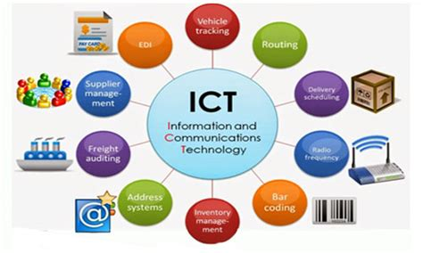 ict information communication technology information and communication technology kullabs com