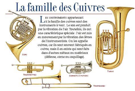 les instruments de musique de la famille des cuivres les instruments familles instrumentales musica pr 233 vert