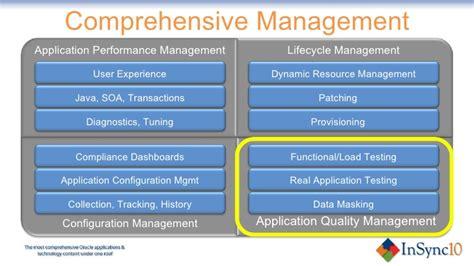 best web application development framework testing soa web services and application development