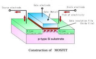 cmos transistor layout design image gallery mos transistor