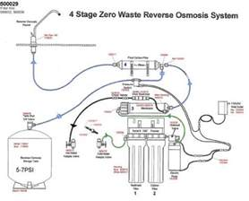 refrigerator water valve replacement wiring diagram and parts diagram images