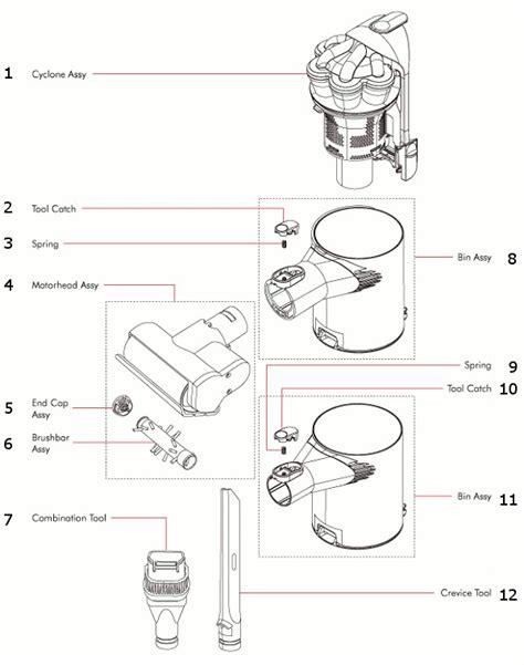 dyson animal parts diagram dyson dc14 parts schematic dyson get free image about