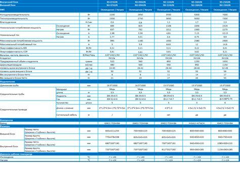 Gcu Mba Options by кондиционеры кривой рог скидки установка здесь цены