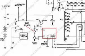 installation weldmart idler upgrade board for the miller bluestar 2 e technical