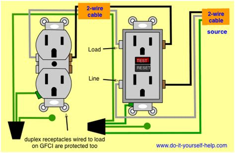 standard outlet wiring wiring diagrams schematics