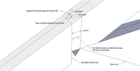 Plumb Cut Rafter by Roof Framing Geometry Rafter Tools For Iphone Hip Rafter