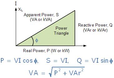 capacitor calculation kvar what are some differences between kva and kvar quora