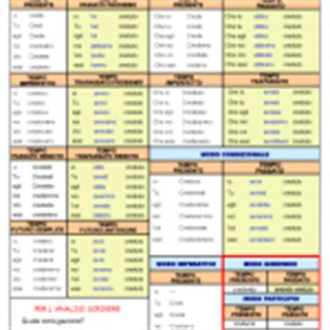 tavola dei verbi francesi tavola dei verbi francesi 28 images i paradigmi della
