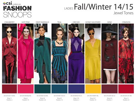 colour trends fall winter 2014 2015 runway color trends nidhi saxena s