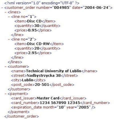template xml file the order s xml file exle scientific diagram