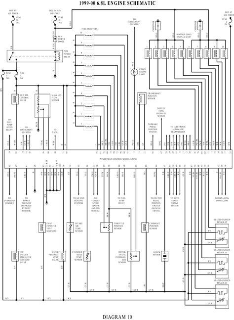 renault master abs wiring diagram free wiring