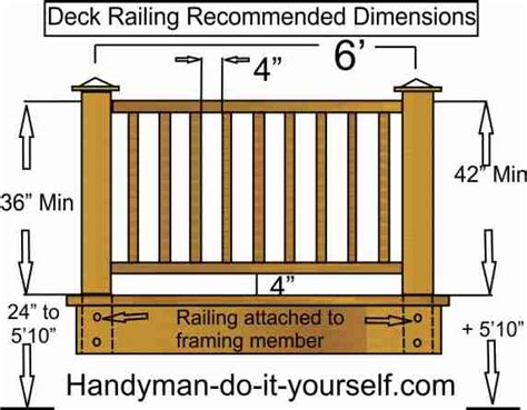 Pool Handrail Installation Code For Deck Railing Height Deck Design And Ideas