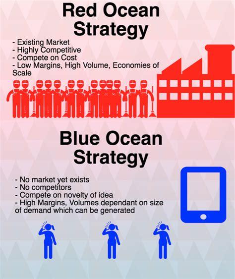 Blue Strategy Sc Original demand generation definition smart insights