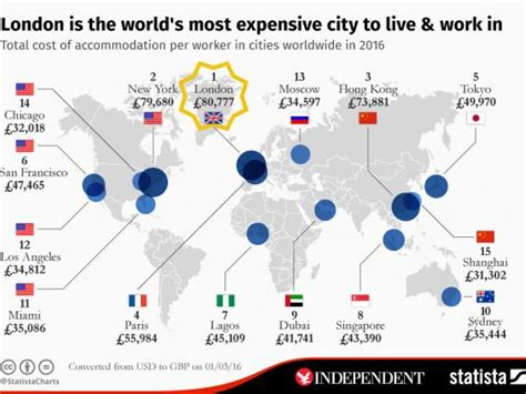 most expensive states to live in london tops list of most expensive cities in which to live
