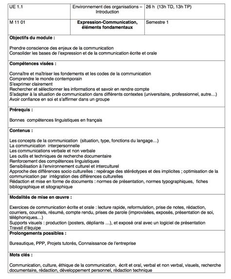 steps to writing a successful resume curriculum vitae template teamwork resume phrases